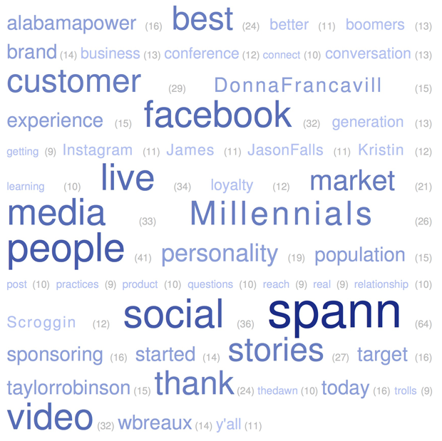 tag cloud 2017
